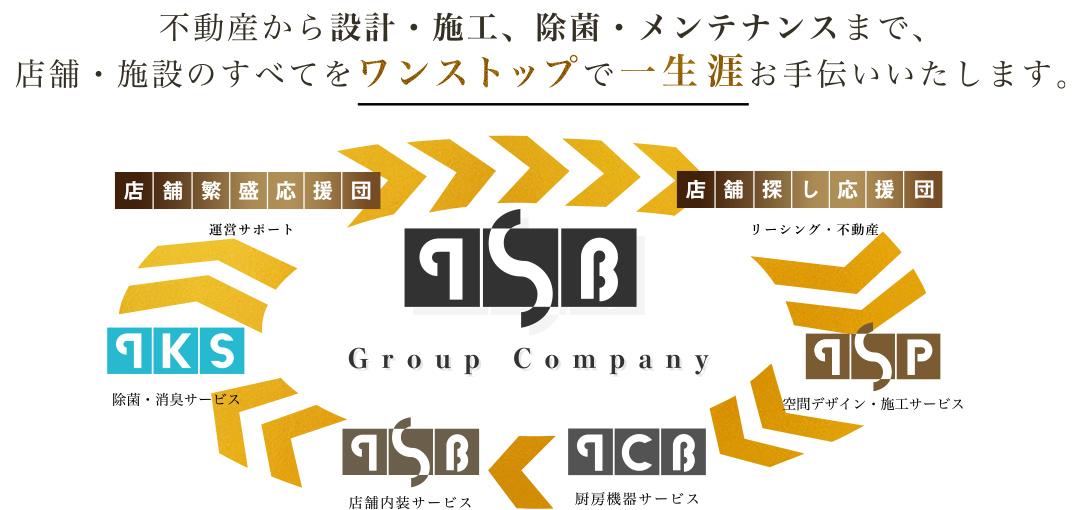 TBC Group Vision | 有限会社ティーズプランニング